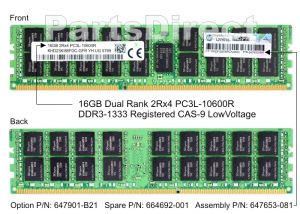 HP 647901-B21 16GB (1X16GB) 1333MHZ PC3-10600 CL9 ECC REGISTERED DUAL RANK LOW VOLTAGE DDR3 SDRAM DIMM GENUINE HP MEMORY FOR HP PROLIANT SERVER G8 SERIES