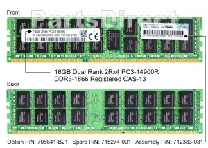HP 708641-B21 16GB (1X16GB) 1866MHZ PC3-14900 CL13 ECC REGISTERED DUAL RANK DDR3 SDRAM 240-PIN DIMM GENUINE HP MEMORY FOR PROLIANT SERVER BL460C DL380P ML350P DL360P GENERATION 8