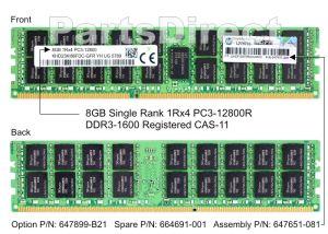 HP 647899-B21 8GB (1X8GB) 1600MHZ PC3-12800 CL11 ECC REGISTERED SINGLE RANK DDR3 SDRAM DIMM GENUINE HP MEMORY FOR HP PROLIANT SERVER DL360P ML350P BL460C BL660C GEN8